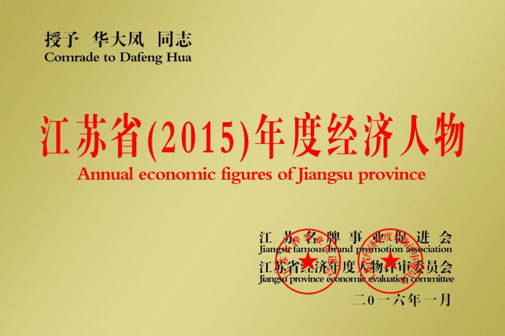 Annual economic figures of Jiangsu province