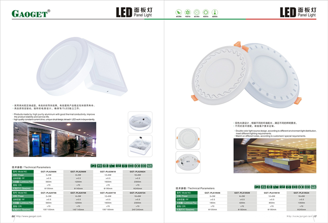 LED Panel Light With Different Sides
