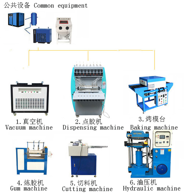 silicone mixing machine, gum machine, how to mixing silicone material