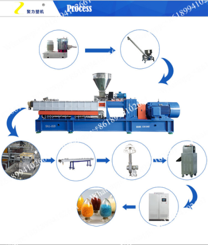 lldpe extruder machine