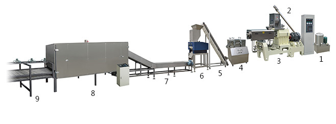 double screw extruder bread crumbs machine