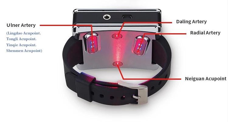 Lasertherapieuhr (7) .png