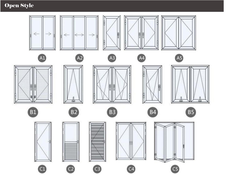 system aluminum windows and doors profiles windows system profiles