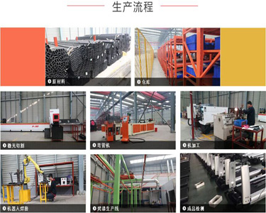 Mechanized Fitness Equipment Production-Pipe Cutting