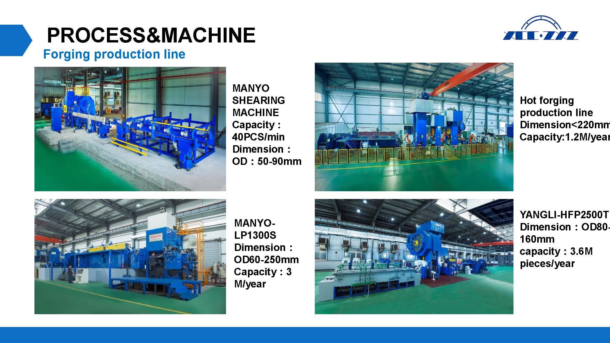 Forging production line