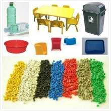 Best Price PP Plastic Raw Material Granules for Injection Grade