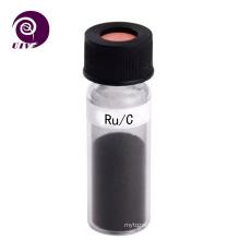 7440-18-8 Ruthenium and Ruthenium on carbon