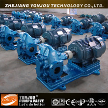 KCB Oil Gear Pump