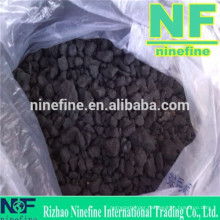 China carbon additive property