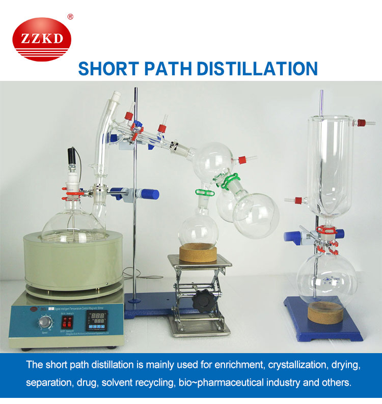 Water Vacuum Short Path Distiller Machine 2L