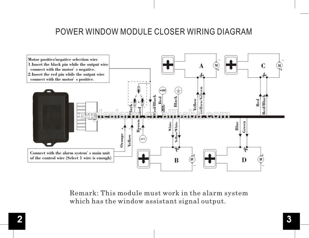 Amazing Automatic Car Windows Best Cars Modified Dur A Flex Wiring Digital Resources Kookcompassionincorg