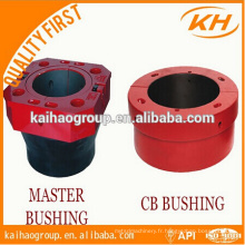 Taille de la table rotative 27 1/2 '' MSP Master Bushing and Insert Bowl