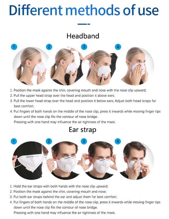 Kn95 Face Surgical Mask Manufacture