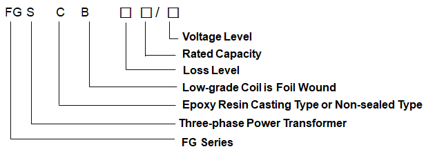 dry type transformer definition