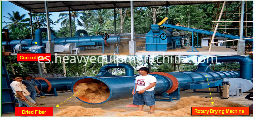Coconut Coir Rotary Dryer