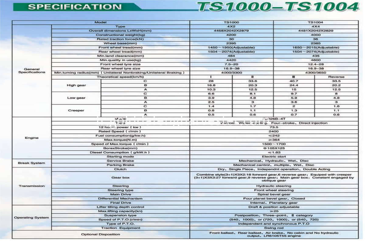 1004SPECIFICATION