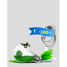 10 Zoll Elektrische Luftfernsteuerungs-blattloser Turmventilator Allgemeine elektrische Badezimmerventilatoren