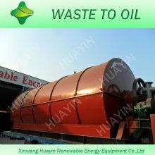 Plnt pirólisis de plástico usado para el aceite combustible