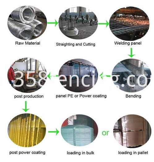 Produce Processing