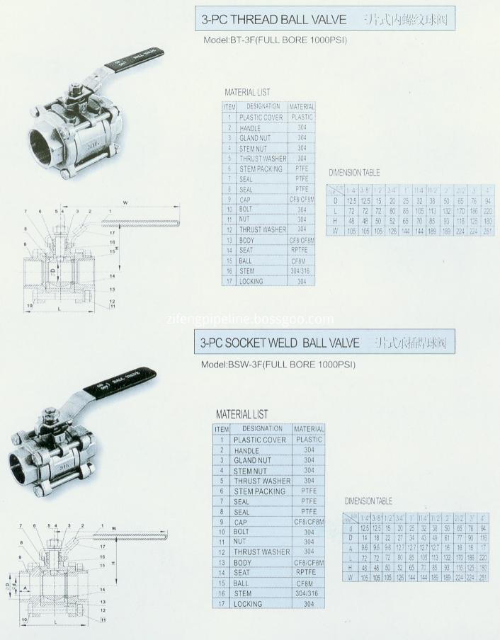 Drawing of 3PC Ball valve 1-2