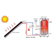 Split Pressurized Solar Water Heater (SN45)