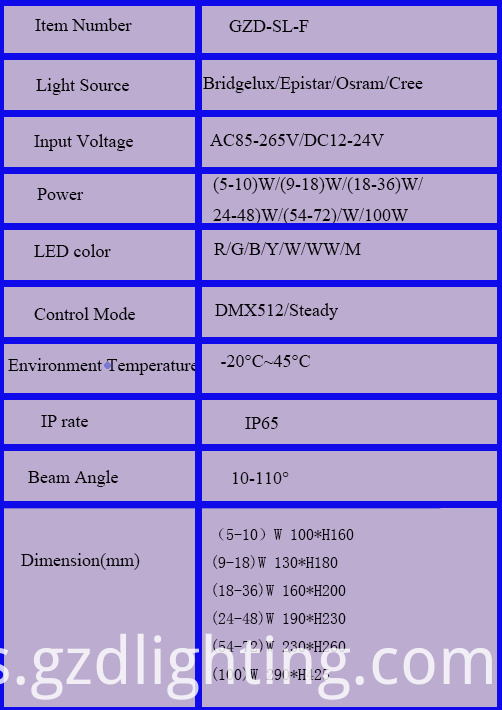 SPECIFICATION GZD-TGD-S