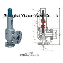 Válvula de segurança de alta pressão (A41)