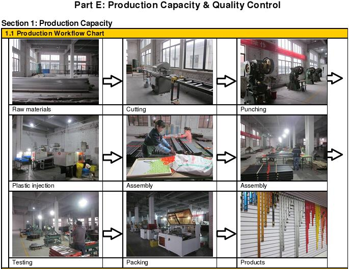 production capatity-1