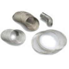 316 316L Высокопрочный пружинный провод из нержавеющей стали