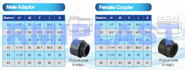 Pvc Pipe Fitting 6