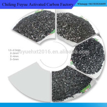 Anthracite Coal As Water Treatment Filter Material For Sale