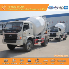 Small concrete truck mixer right hand drive