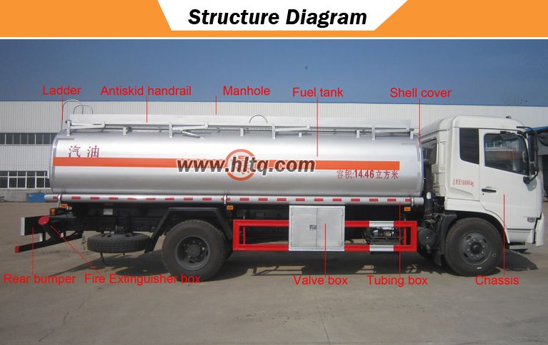 Oil Tanker Truck Structure diagram
