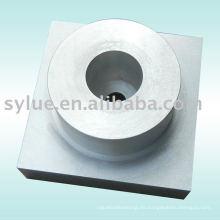 Área de superficie del cilindro