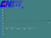 Ultra low noise laser