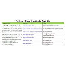 Fertilizer - Global Buyer List