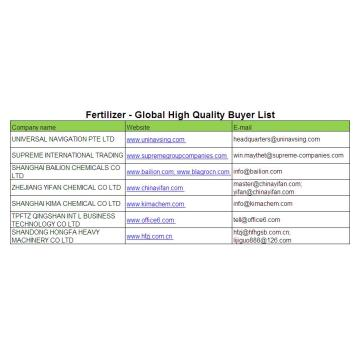 Fertilizer - Lista Global de Compradores