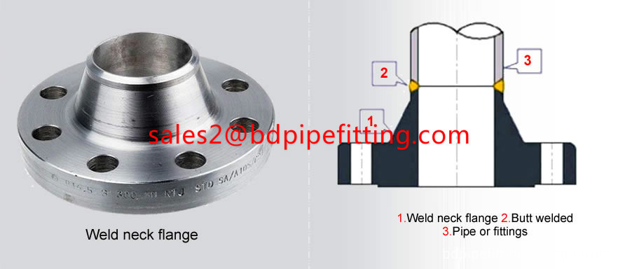 welding-neck-flanges_banner