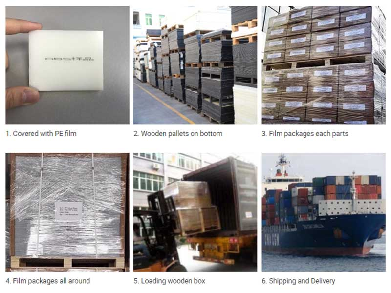 Pp Sheet packing