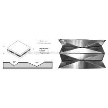 Fabricantes de painéis de alumínio composto PVDF PE
