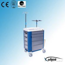 Panier d'urgence médicale de l'hôpital (P-16)