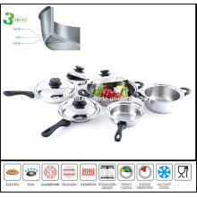 Tri-Ply All-Clad Stainless Steel Cookware Set