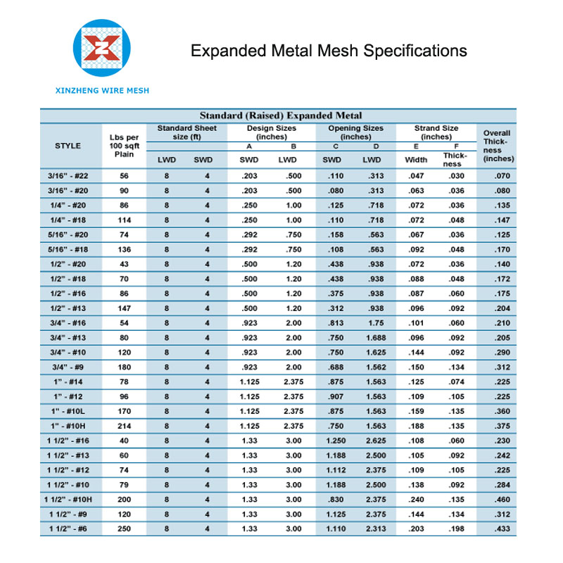 Expansion Mesh Specifications