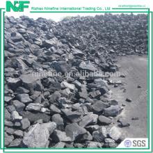 Industrie sidérurgique Application de coke de fonderie ou de produits à base de charbon de coke