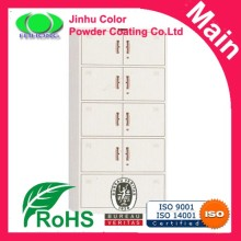 Powder coating in furniture paint