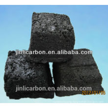 Carbon Electrode Paste for ferroalloy and calcium carbide manufacture