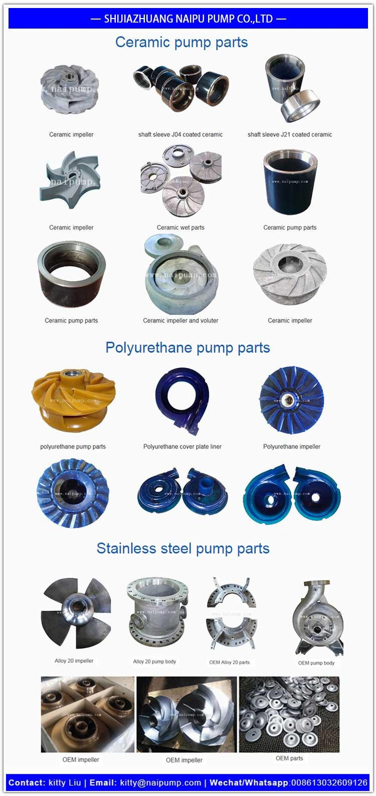 slurry-pump-parts (2)