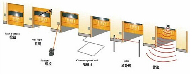 radar-sensor-automatic-door