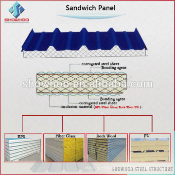 China Qingdao Showhoo EPS/fiber glass sandwich panel for steel structure workshop and warehouse