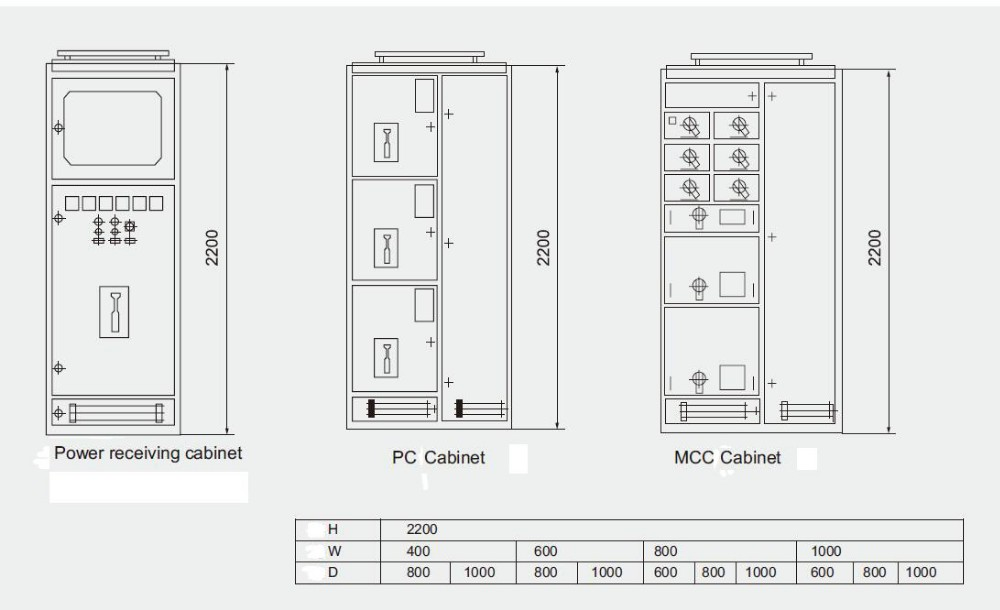 Low voltage GCS Type switchgear